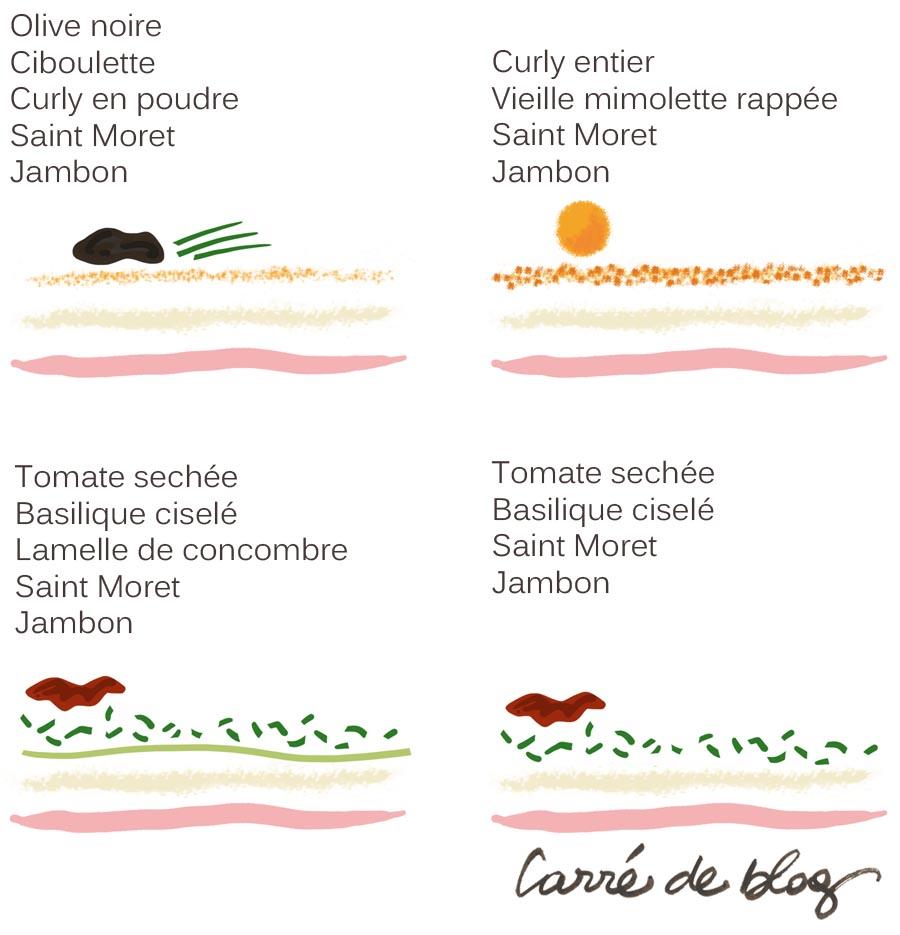 bouchée recette dessin