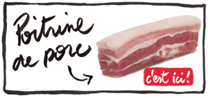 carré produit poitrine de porc